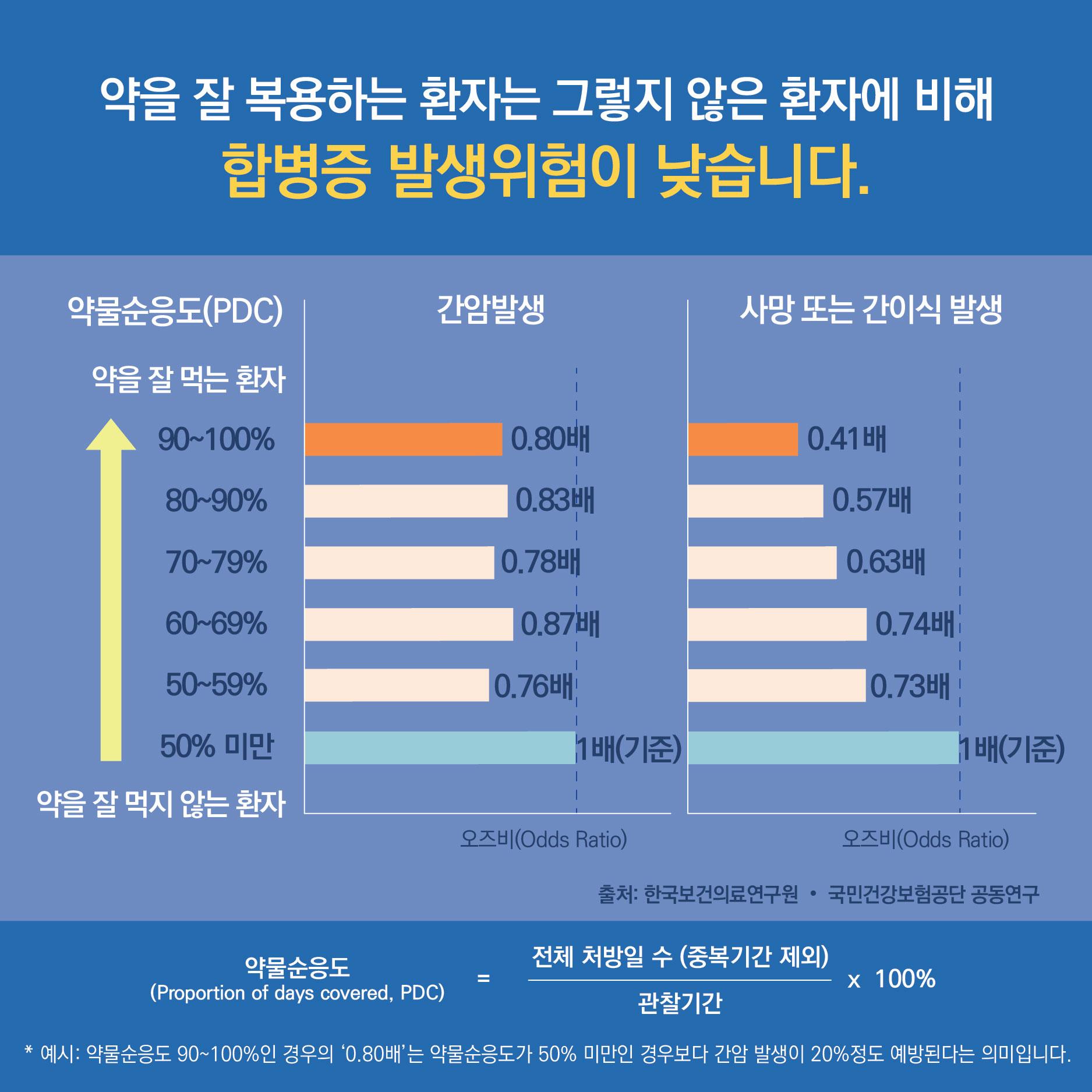 B형간염 카드뉴스10.jpg